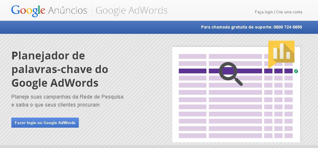 palavras para ebooks pelo AdWords