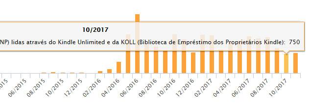 calculadora KENPC Amazon